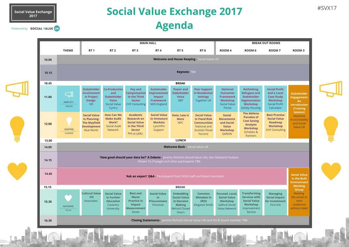Social Value programme
