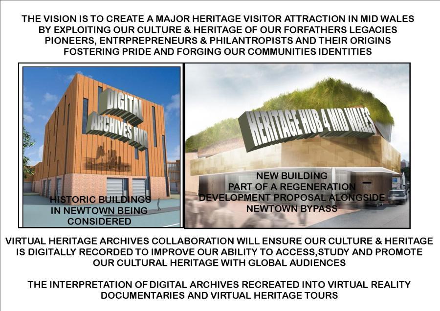 Heritage Hub 4 Mid Wales